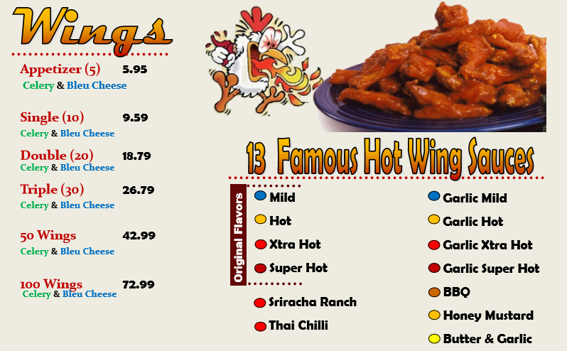 Wing sauces